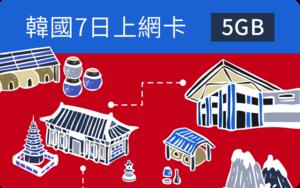 W300_eg_sim_card_korea