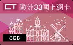 Index_mini_europe_33_6gb